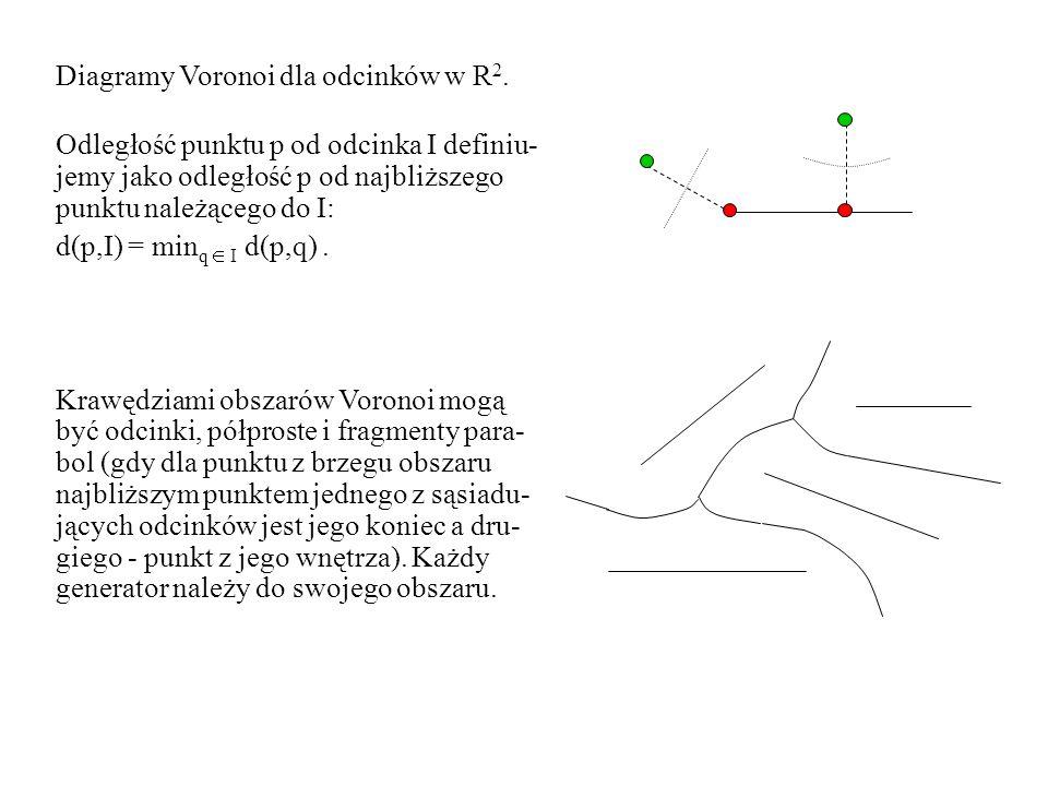 Diagramy Voronoi dla odcinków w R2.
