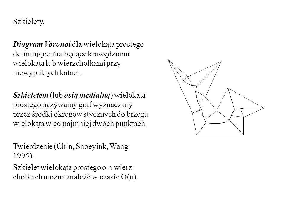Szkielety. Diagram Voronoi dla wielokąta prostego definiują centra będące krawędziami wielokąta lub wierzchołkami przy niewypukłych katach.