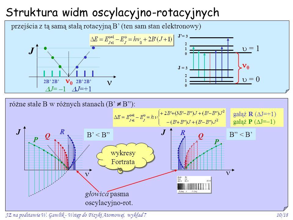 Struktura widm oscylacyjno-rotacyjnych