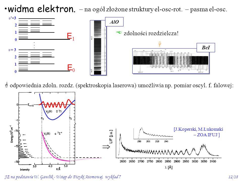 widma elektron. – na ogół złożone struktury el-osc-rot. – pasma el-osc. '=3. 2. 1. = 3. • • •