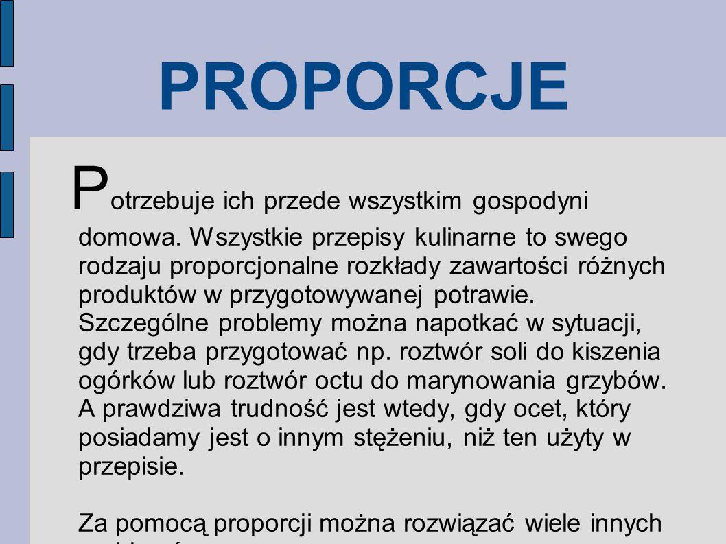 PROPORCJE