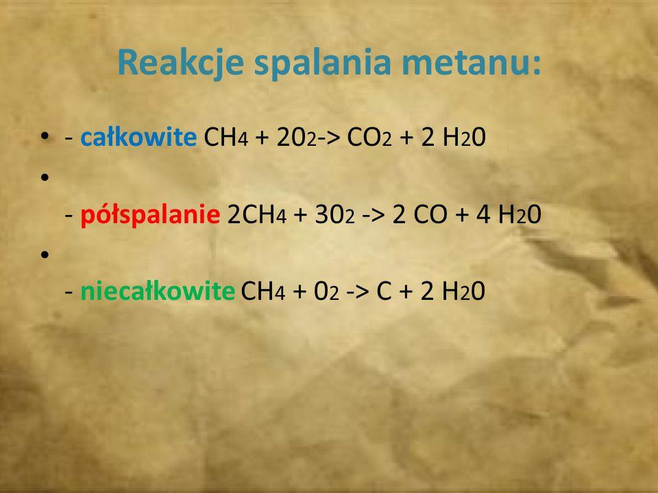 Reakcje spalania metanu: