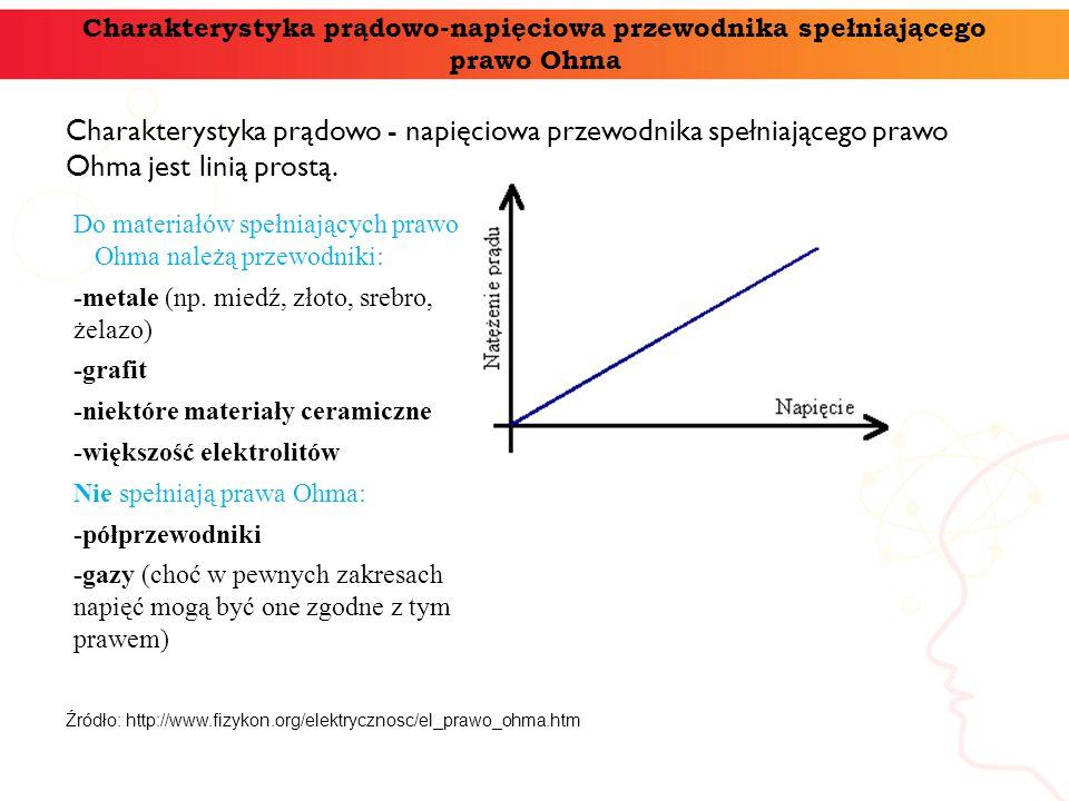Charakterystyka prądowo-napięciowa przewodnika spełniającego prawo Ohma