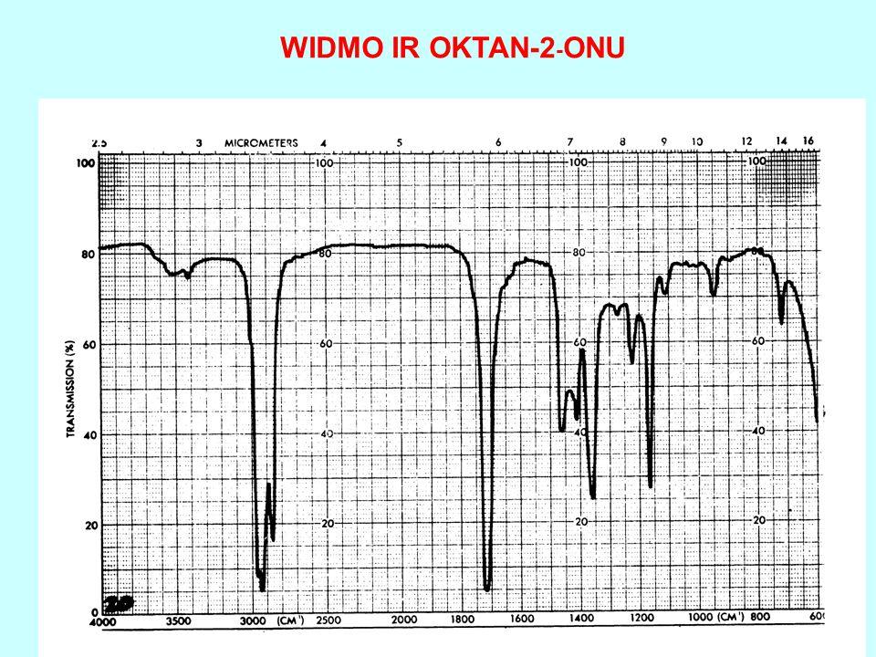 WIDMO IR OKTAN-2-ONU
