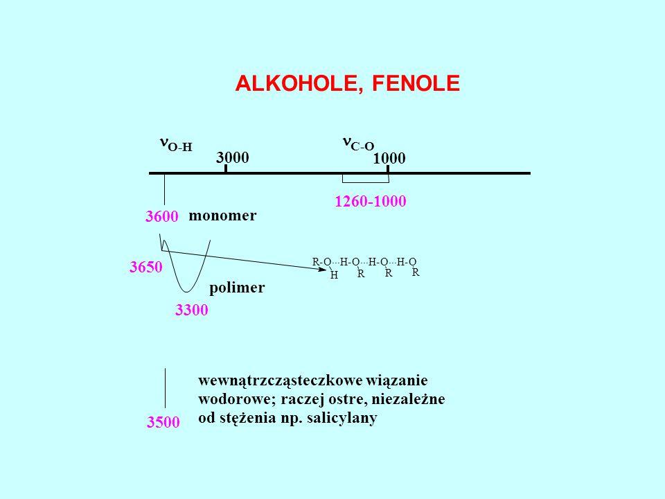 ALKOHOLE, FENOLE n 3000 1000 1260-1000 3600 monomer 3650 polimer 3300