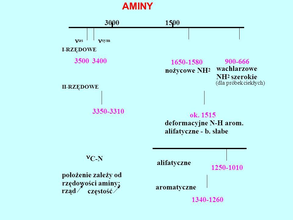 AMINY 3000. 1500. n. n. as. sym. I-RZĘDOWE. 3500. 3400. 1650-1580. 900-666. nożycowe NH.