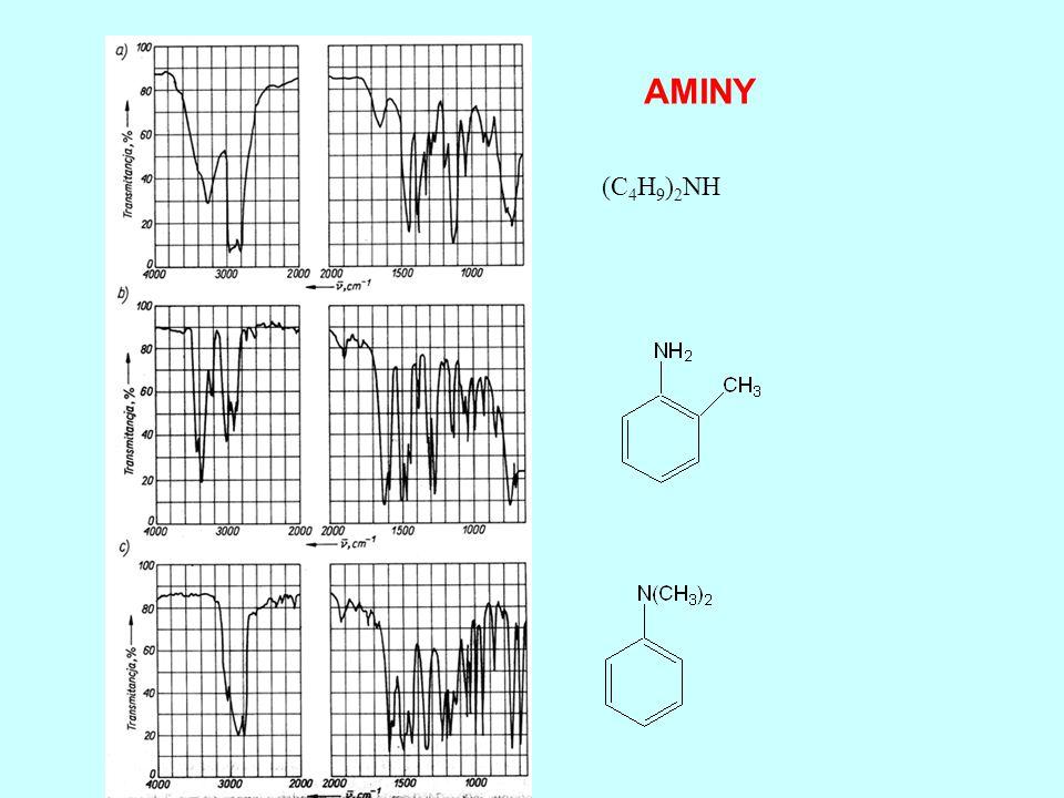 AMINY (C4H9)2NH