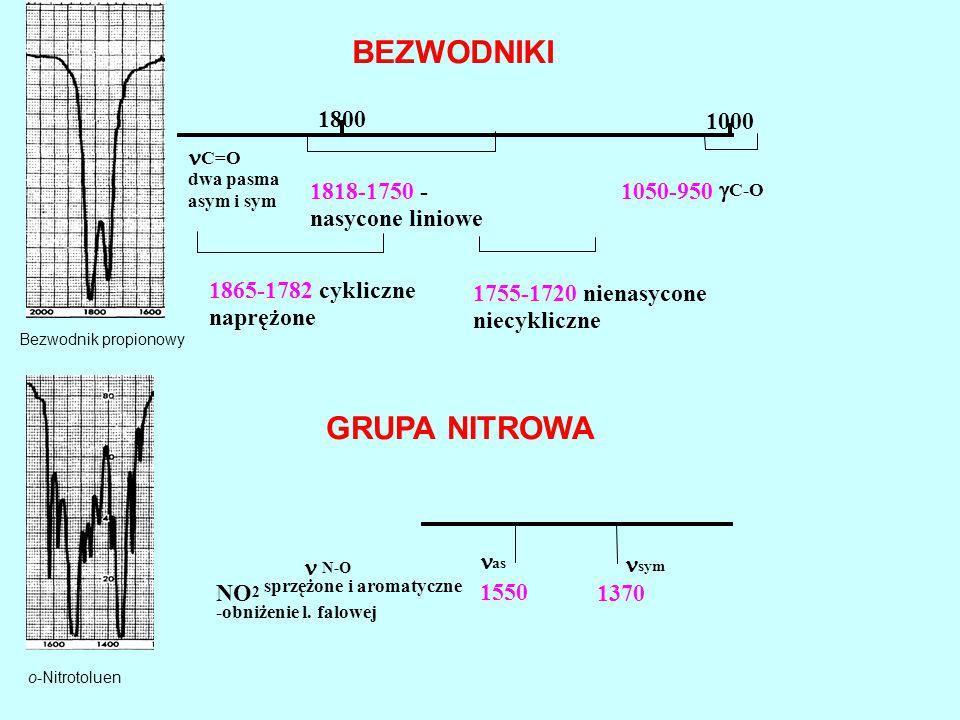 BEZWODNIKI GRUPA NITROWA 1800 1000 n 1818-1750 - 1050-950 g