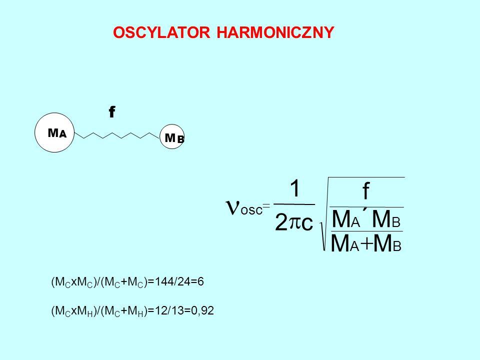 nosc 1 f M ´ M 2 p c M + M OSCYLATOR HARMONICZNY f = A B A B M M