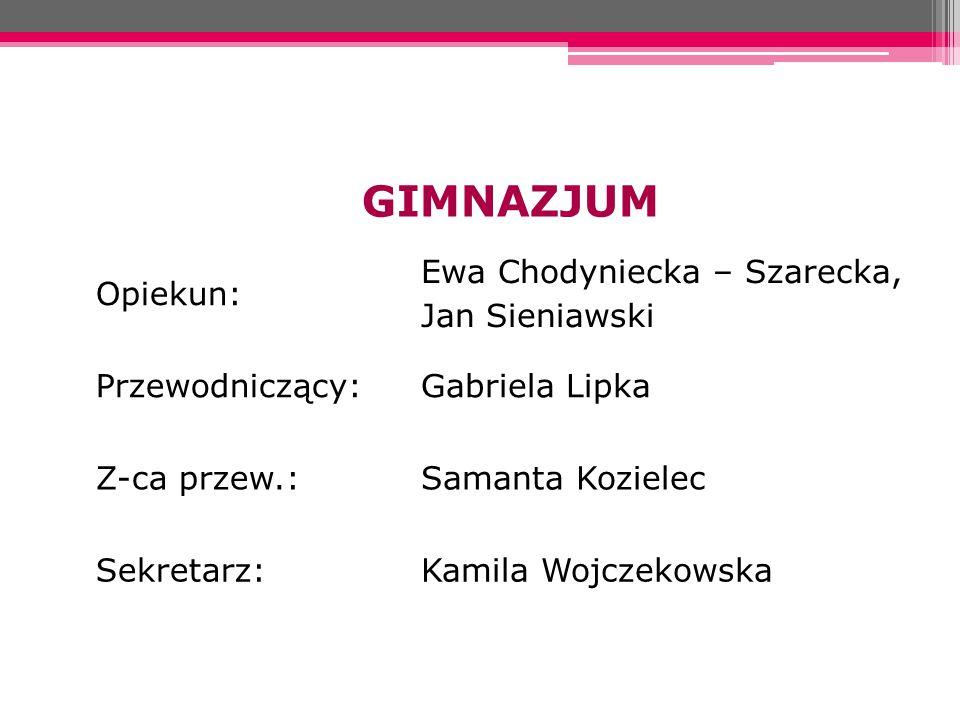 GIMNAZJUM Opiekun: Ewa Chodyniecka – Szarecka, Jan Sieniawski