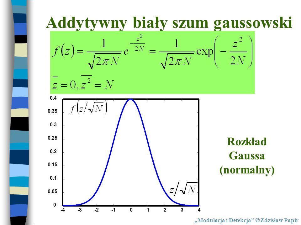 Rozkład Gaussa (normalny)
