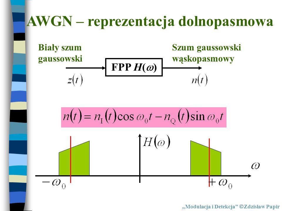 AWGN – reprezentacja dolnopasmowa