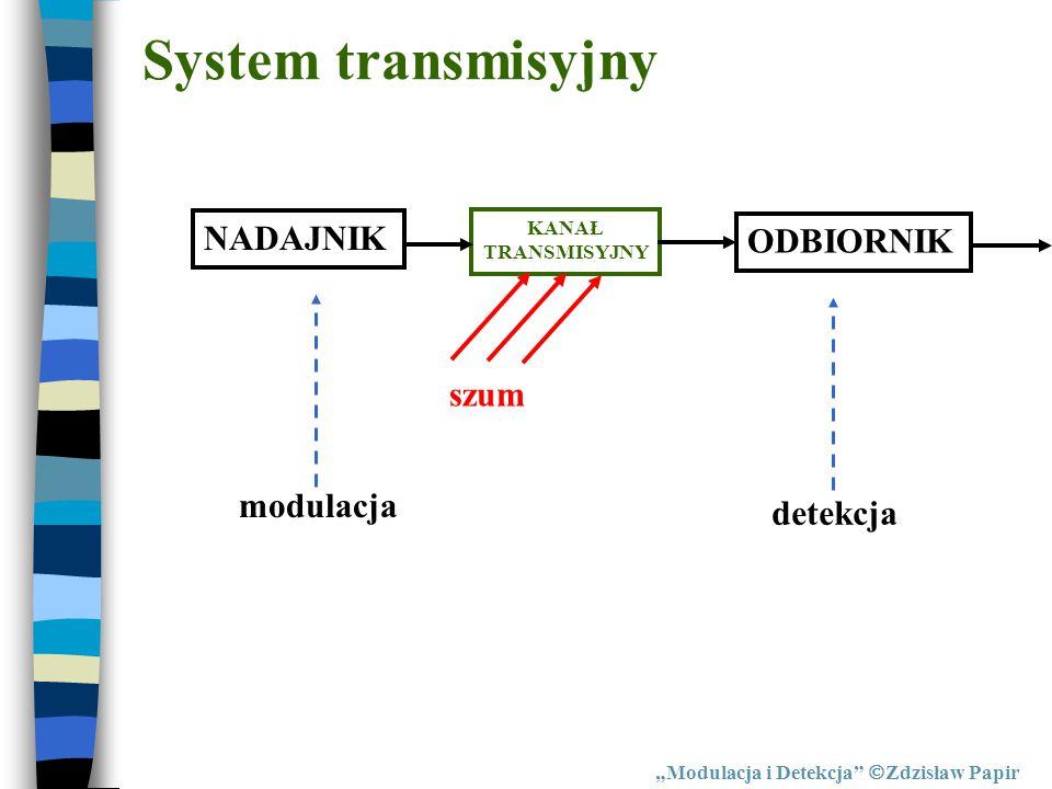System transmisyjny NADAJNIK ODBIORNIK szum modulacja detekcja