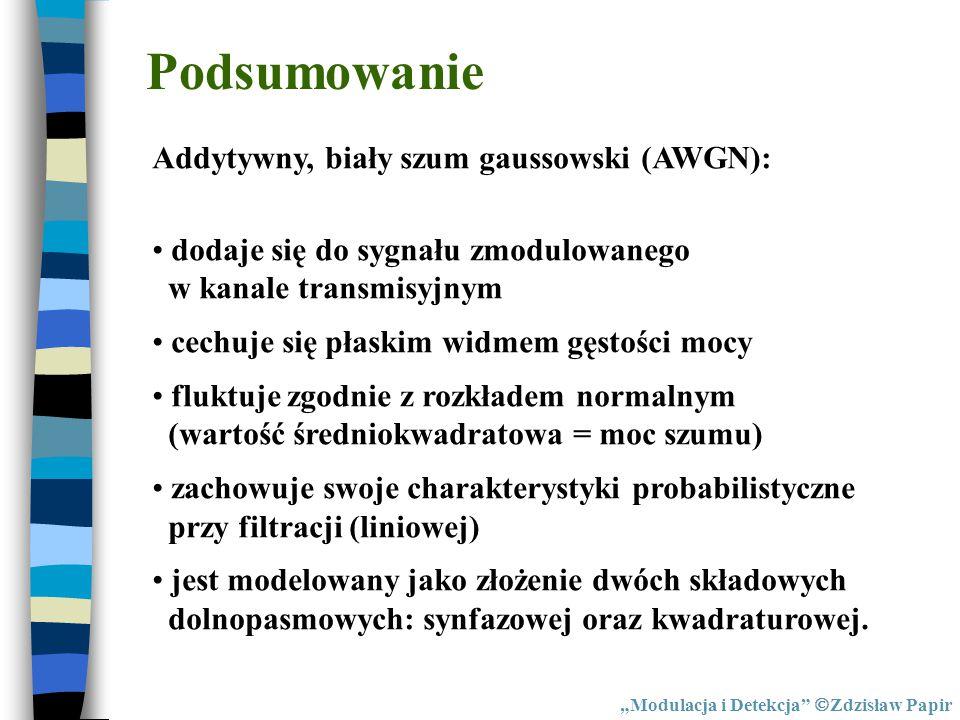 Podsumowanie Addytywny, biały szum gaussowski (AWGN):