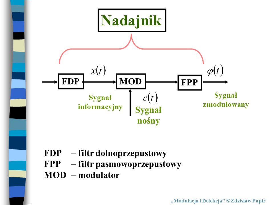 Nadajnik FDP MOD FPP Sygnał nośny FDP – filtr dolnoprzepustowy