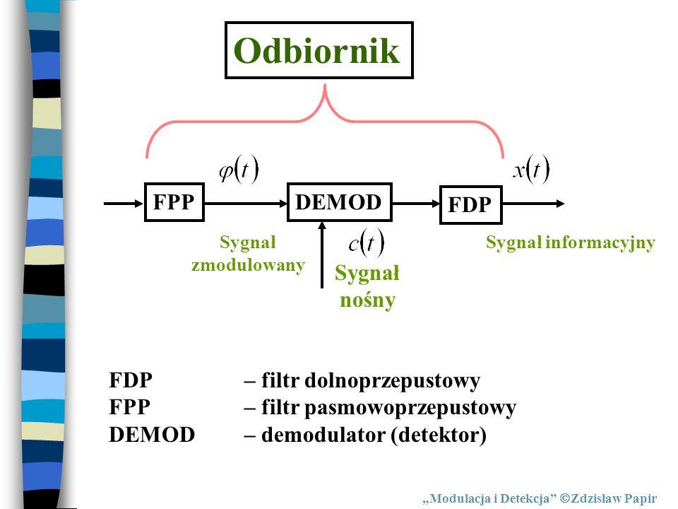 Odbiornik FPP DEMOD FDP Sygnał nośny FDP – filtr dolnoprzepustowy