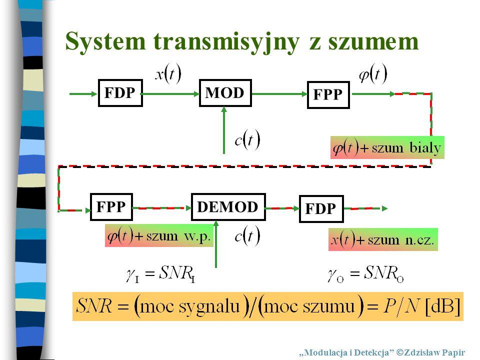 System transmisyjny z szumem