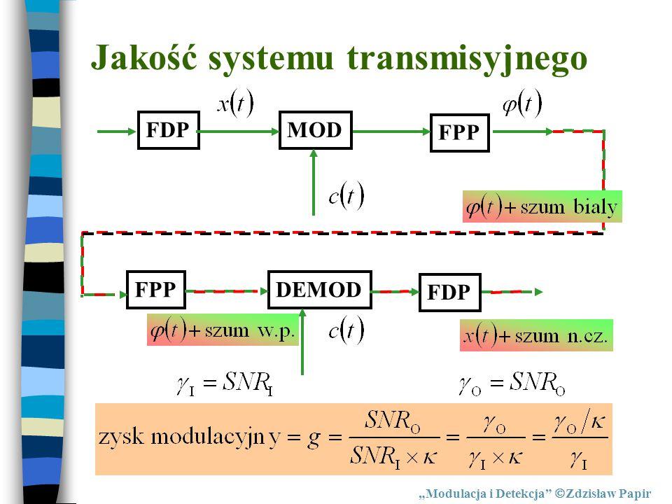 Jakość systemu transmisyjnego