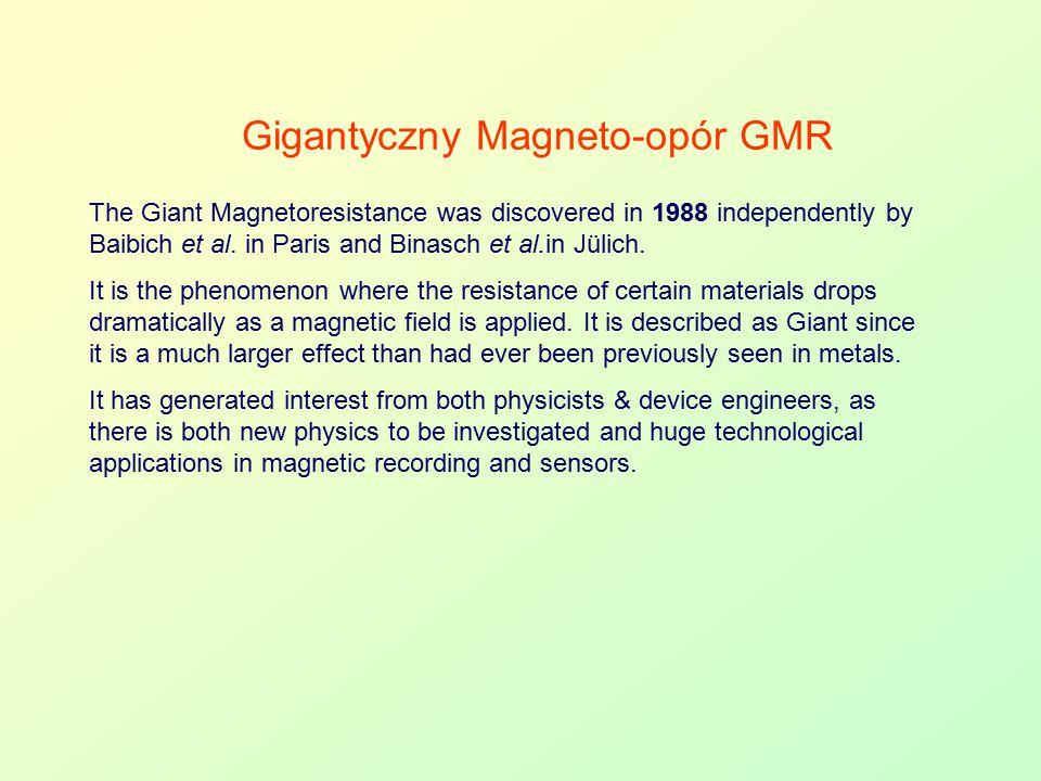 Gigantyczny Magneto-opór GMR