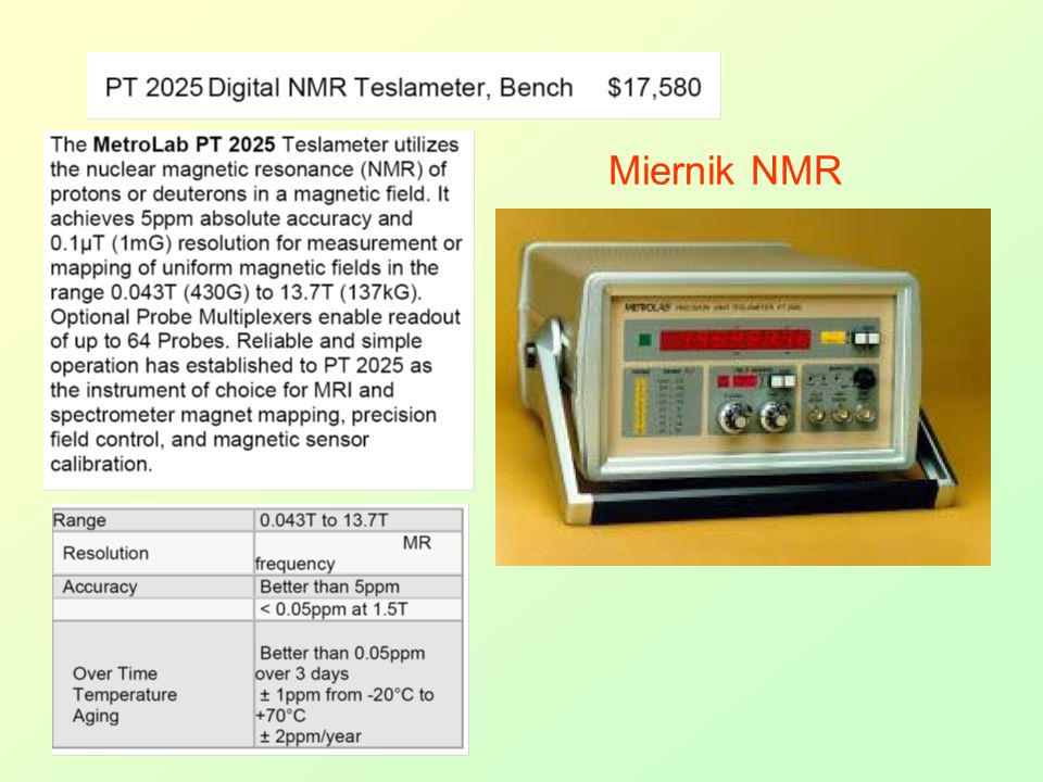 Miernik NMR