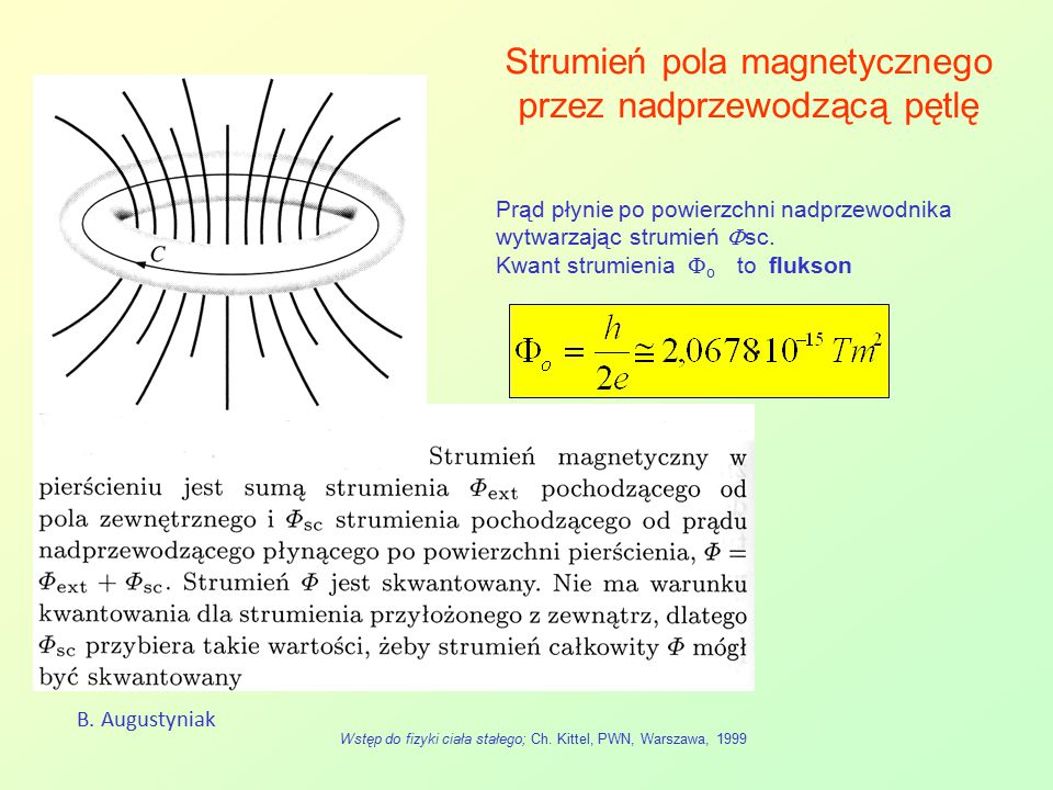 Strumień pola magnetycznego przez nadprzewodzącą pętlę