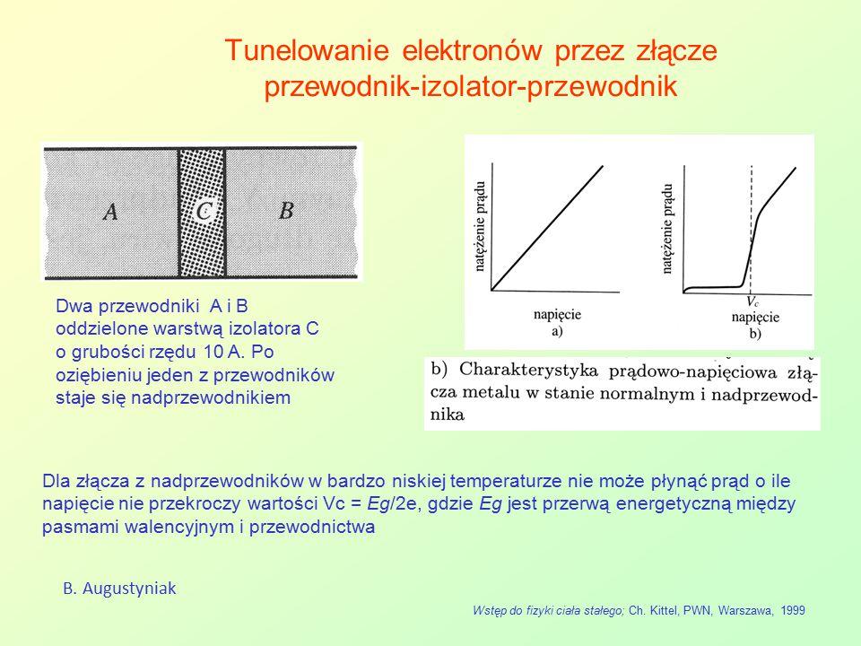 Tunelowanie elektronów przez złącze przewodnik-izolator-przewodnik