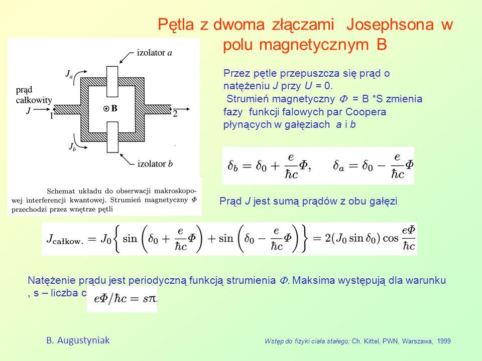 Pętla z dwoma złączami Josephsona w polu magnetycznym B