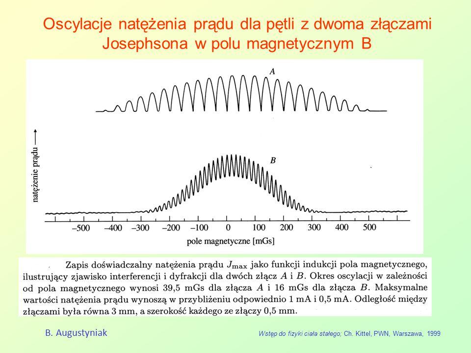Oscylacje natężenia prądu dla pętli z dwoma złączami Josephsona w polu magnetycznym B