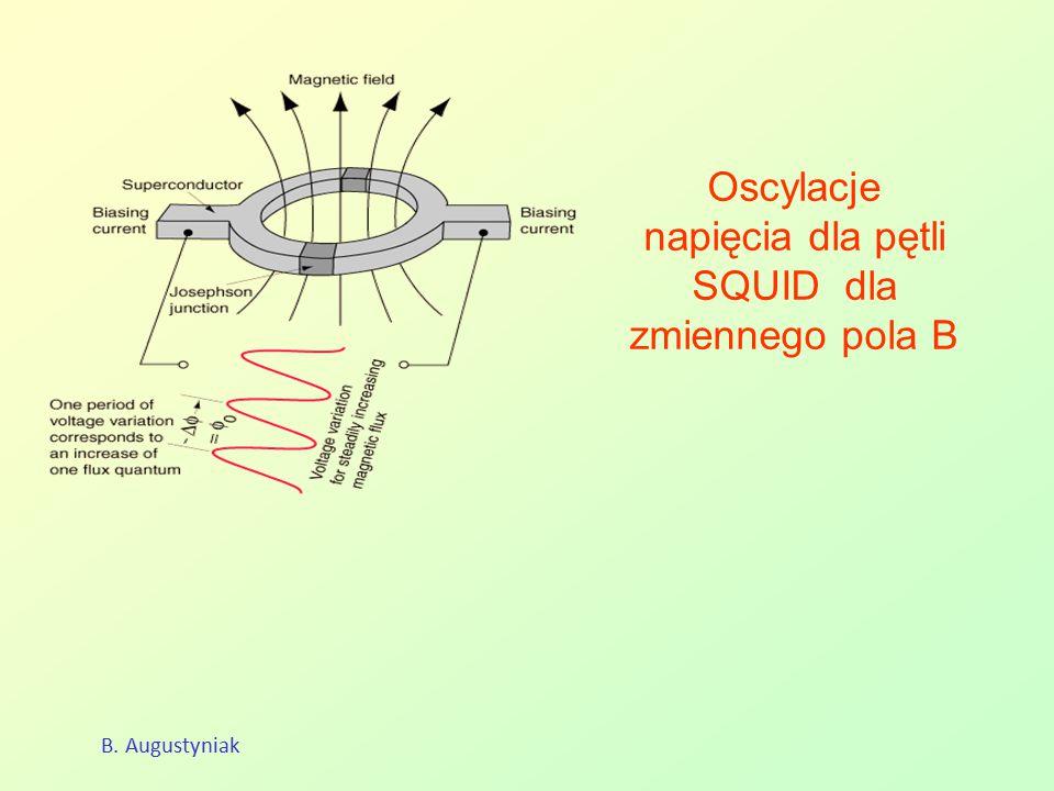 Oscylacje napięcia dla pętli SQUID dla zmiennego pola B