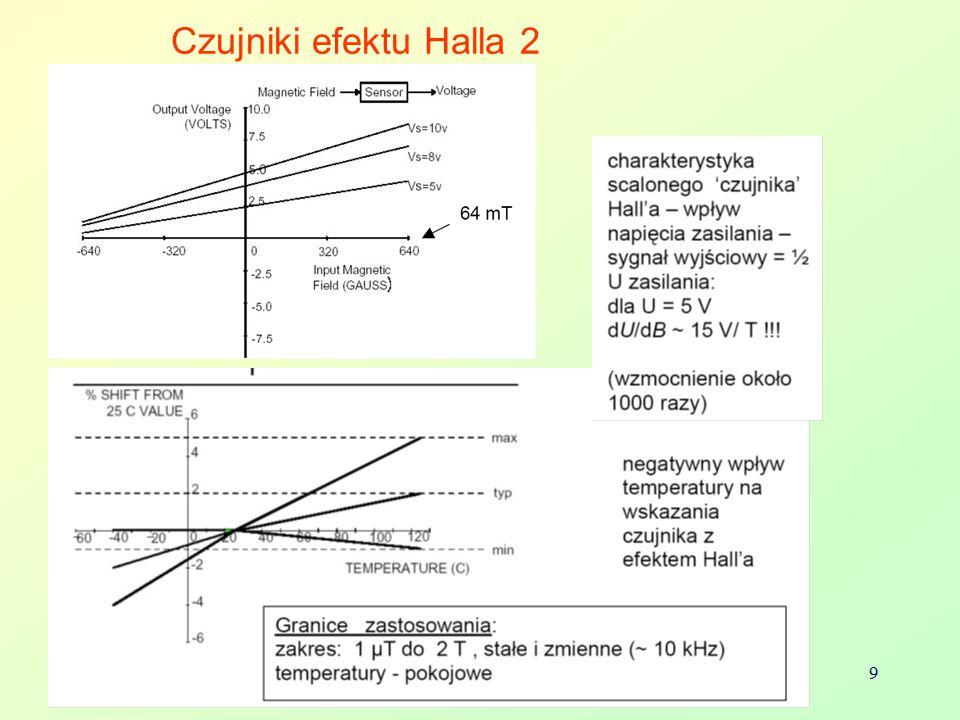 Czujniki efektu Halla 2 Bolesław AUGUSTYNIAK 9