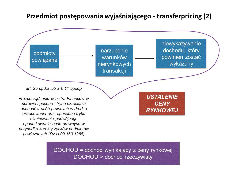 Przedmiot postępowania wyjaśniającego - transferpricing (2)