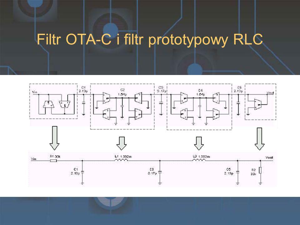 Filtr OTA-C i filtr prototypowy RLC