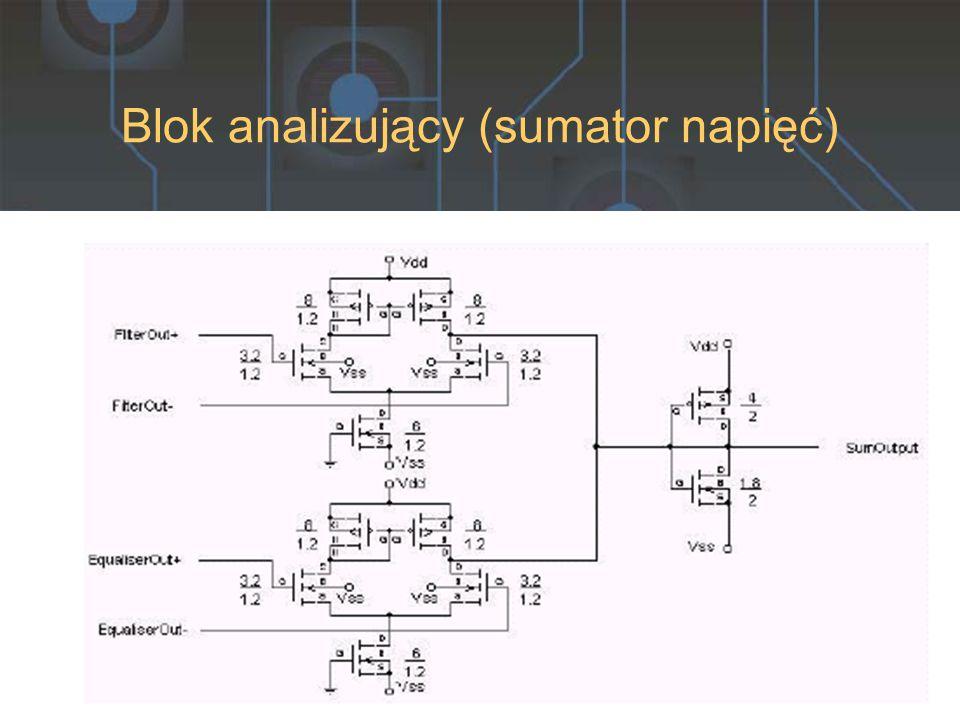Blok analizujący (sumator napięć)
