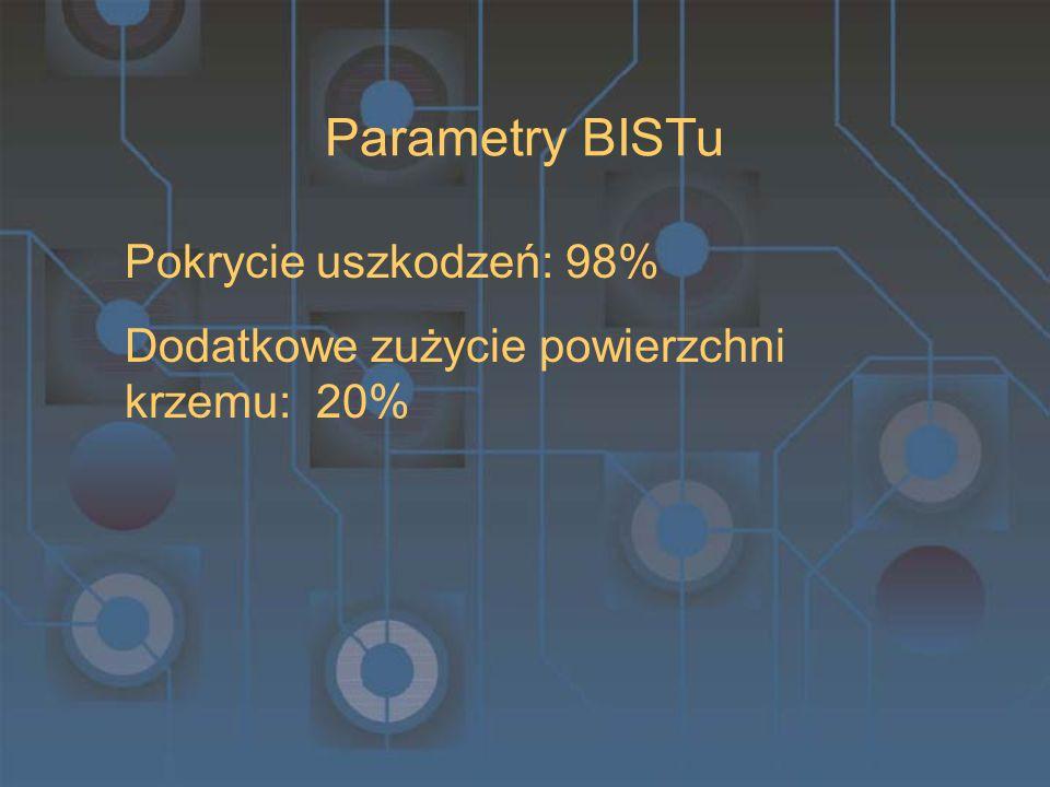 Parametry BISTu Pokrycie uszkodzeń: 98%
