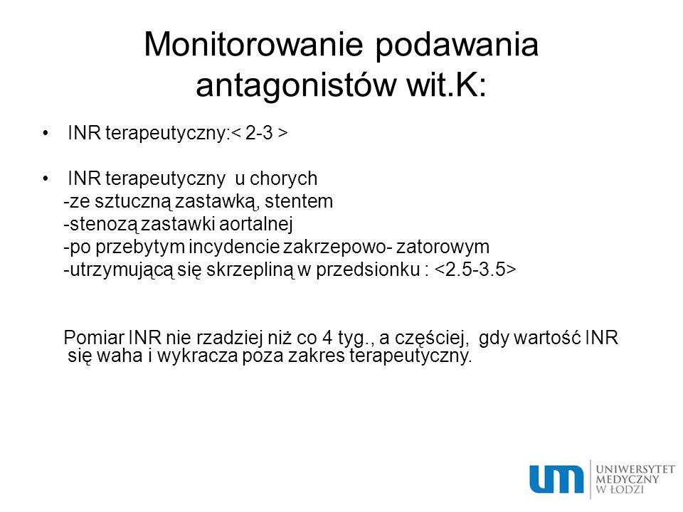 Monitorowanie podawania antagonistów wit.K: