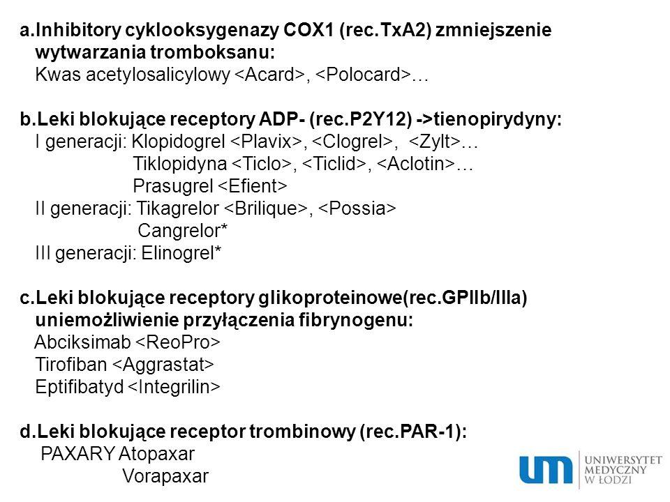 a.Inhibitory cyklooksygenazy COX1 (rec.TxA2) zmniejszenie