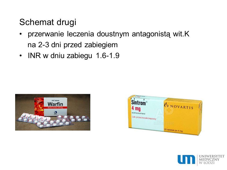 Schemat drugi przerwanie leczenia doustnym antagonistą wit.K
