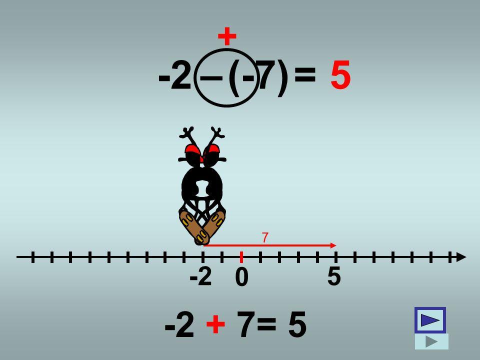 + -2 – (-7) = 5 7 -2 5 -2 + 7= 5
