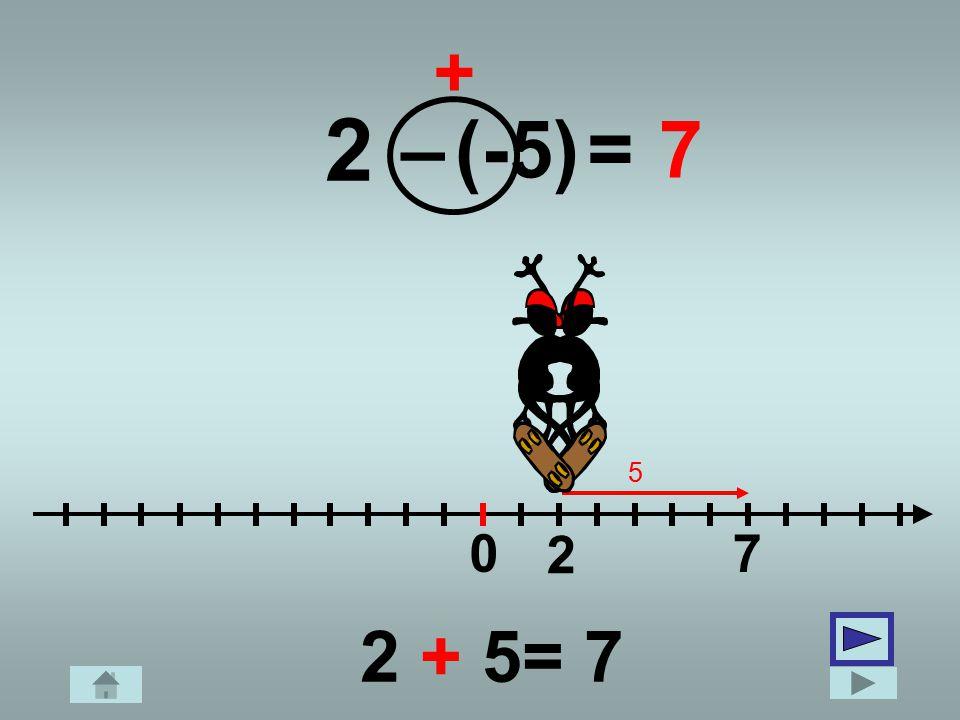+ 2 – (-5) = 7 5 2 7 2 + 5= 7
