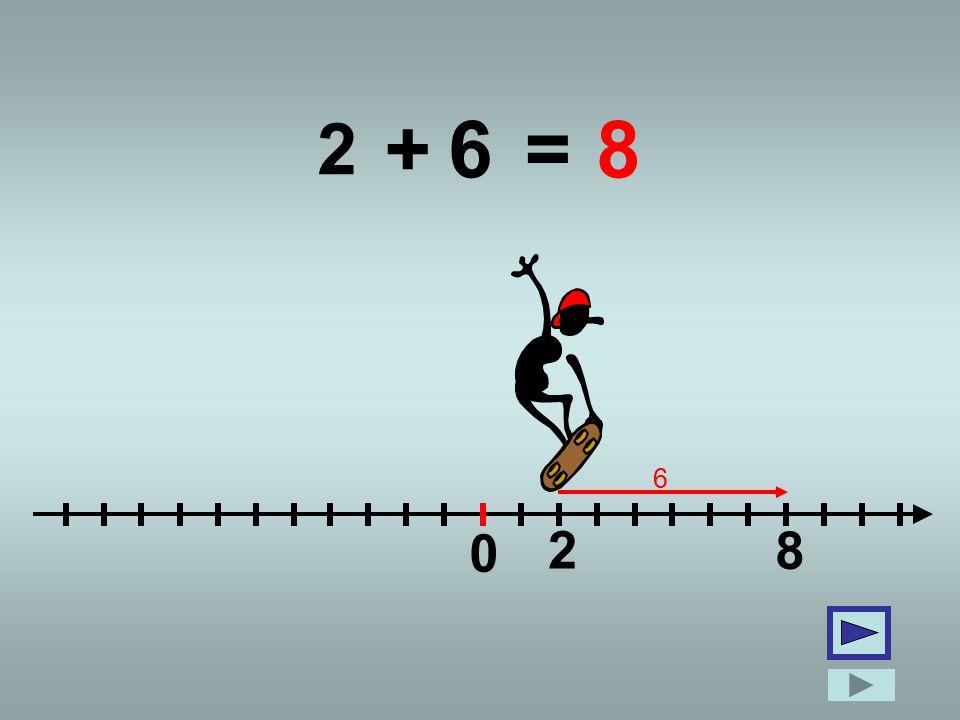 2 + 6 = 8 6 2 8
