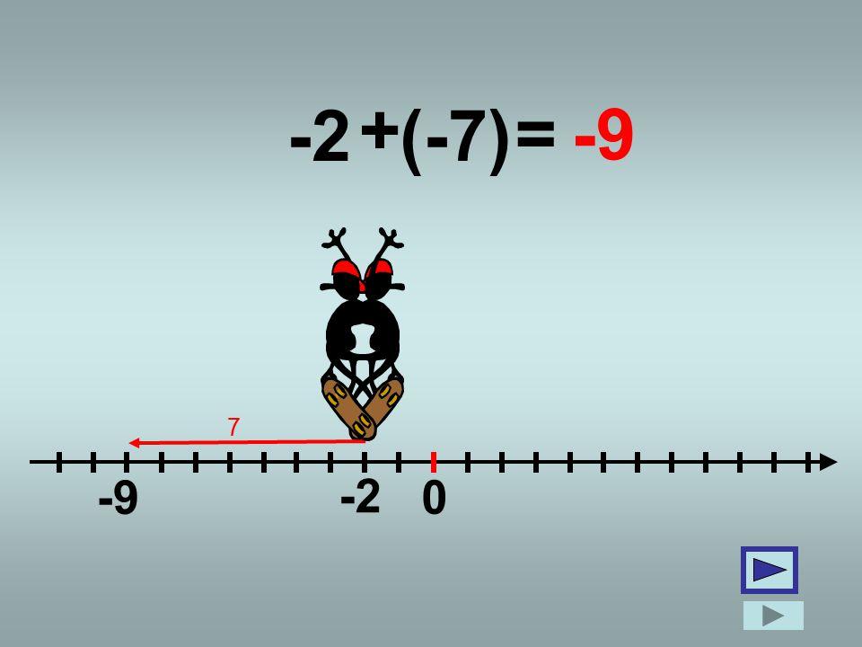 + -2 (-7) = -9 7 -9 -2