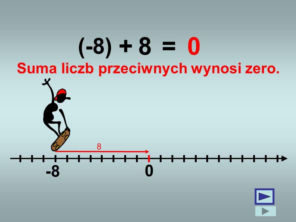 (-8) + 8 = Suma liczb przeciwnych wynosi zero. 8 -8
