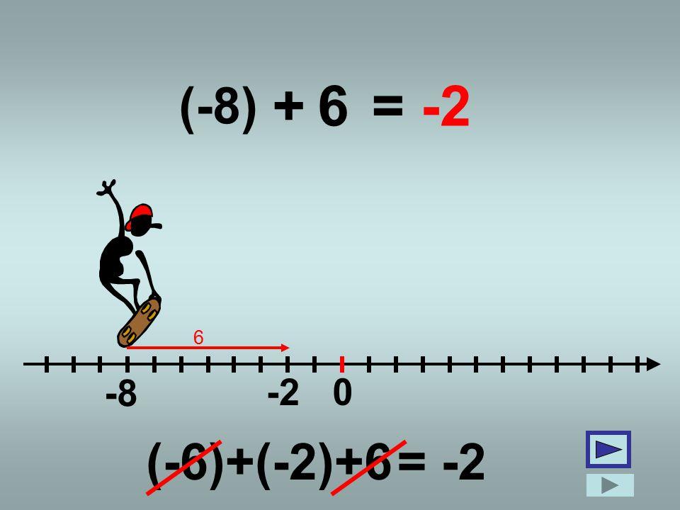 (-8) + 6 = -2 6 -8 -2 (-6)+(-2)+6 = -2