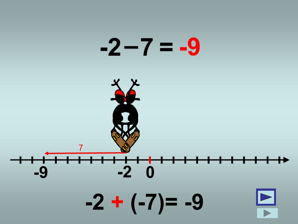 – -2 7 = -9 7 -9 -2 -2 + (-7)= -9