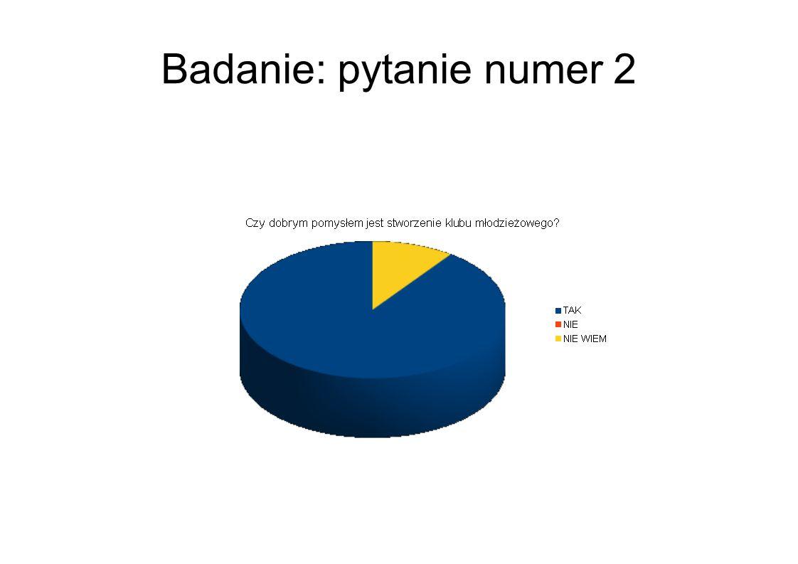 Badanie: pytanie numer 2