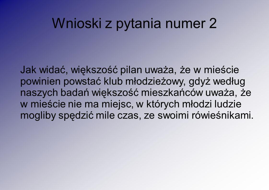 Wnioski z pytania numer 2