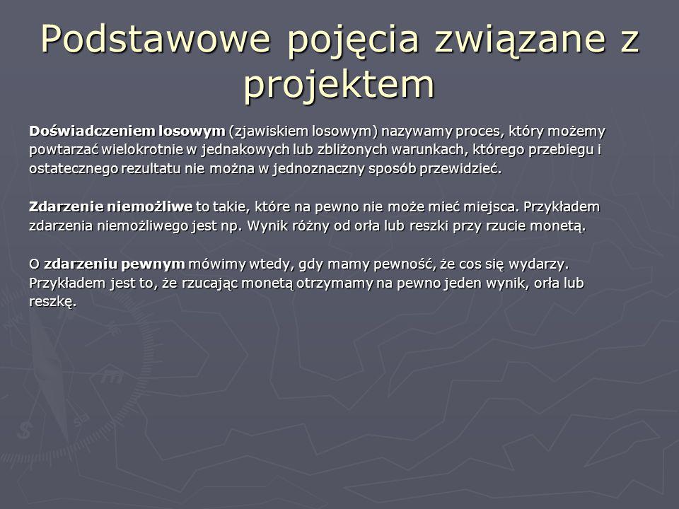 Podstawowe pojęcia związane z projektem