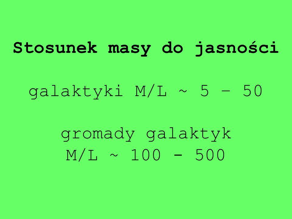 Stosunek masy do jasności galaktyki M/L ~ 5 – 50 gromady galaktyk M/L ~ 100 - 500