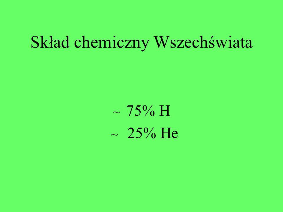 Skład chemiczny Wszechświata