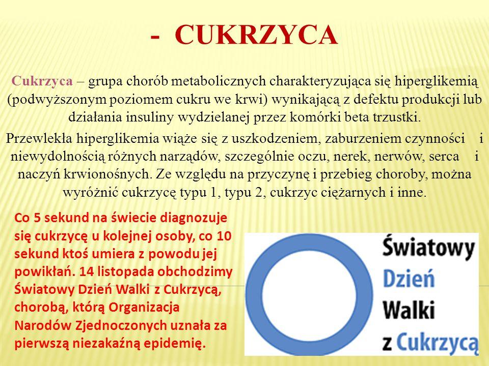 - CUKRZYCA